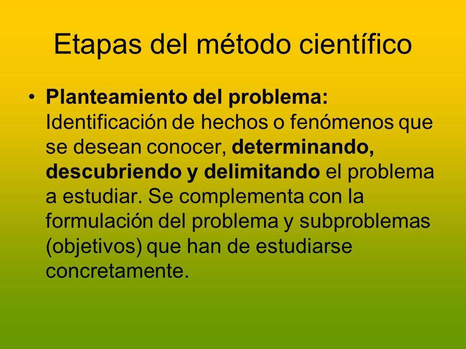 Etapas del método científico Planteamiento del problema: Identificación de hechos o fenómenos que se desean conocer, determinando, descubriendo y deli