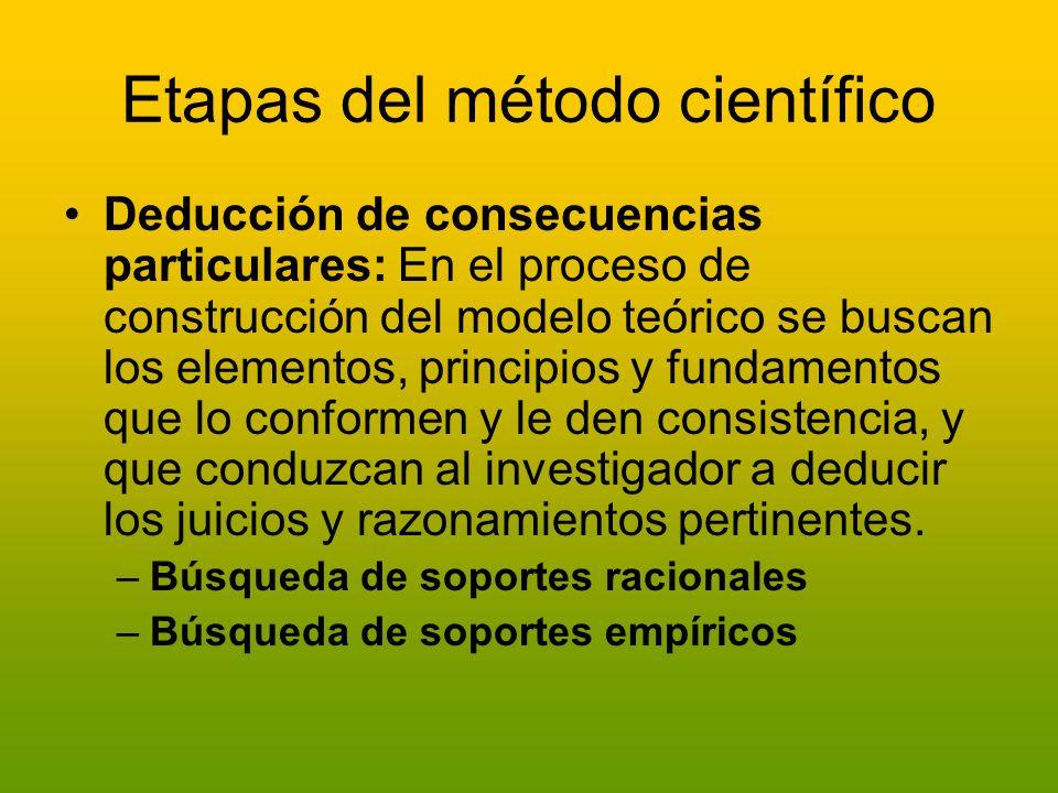 Etapas del método científico Deducción de consecuencias particulares: En el proceso de construcción del modelo teórico se buscan los elementos, princi