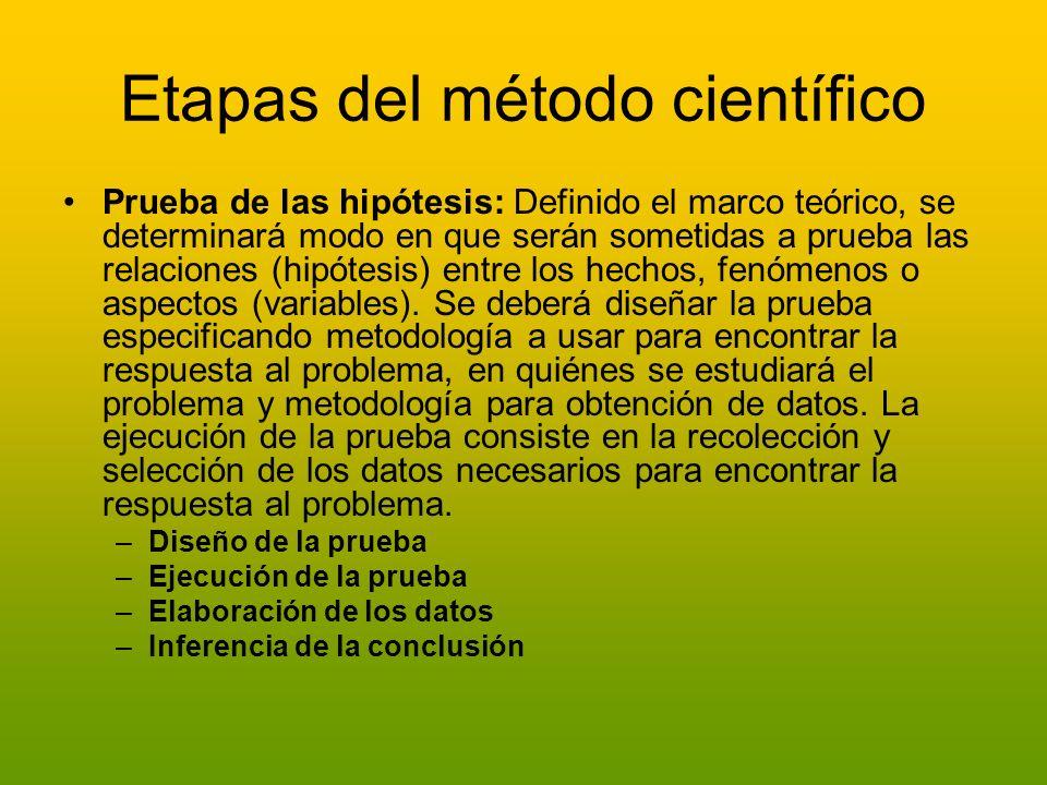 Etapas del método científico Prueba de las hipótesis: Definido el marco teórico, se determinará modo en que serán sometidas a prueba las relaciones (h