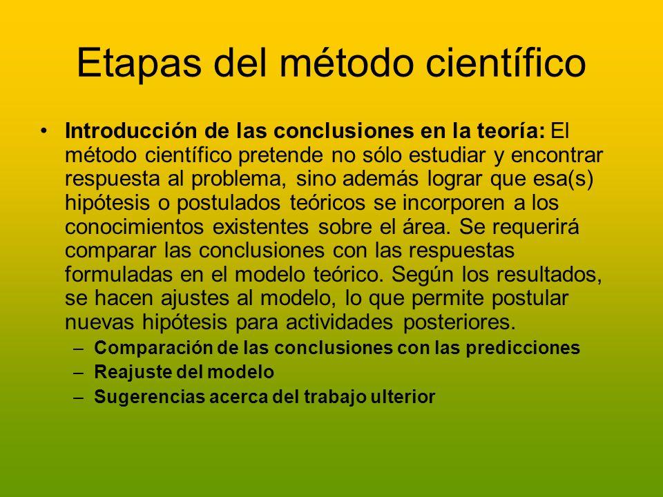Etapas del método científico Introducción de las conclusiones en la teoría: El método científico pretende no sólo estudiar y encontrar respuesta al pr