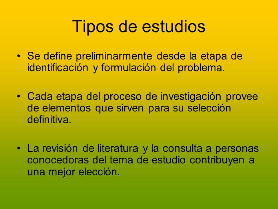 Tipos de estudios Se define preliminarmente desde la etapa de identificación y formulación del problema. Cada etapa del proceso de investigación prove