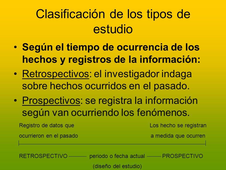 Clasificación de los tipos de estudio Según el tiempo de ocurrencia de los hechos y registros de la información: Retrospectivos: el investigador indag