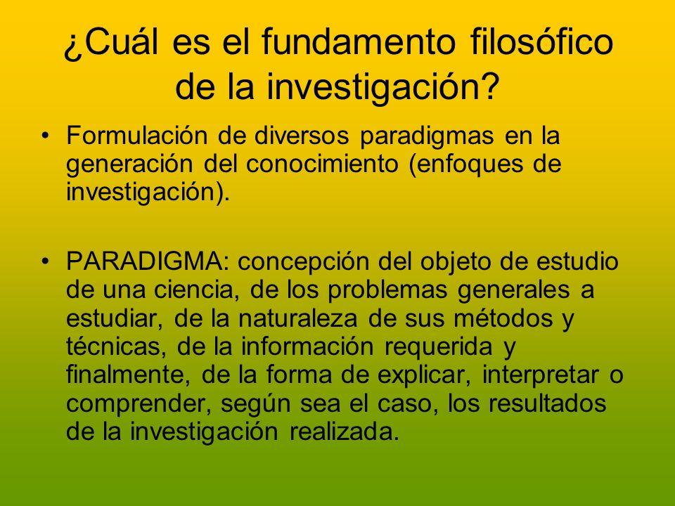 ¿Cuál es el fundamento filosófico de la investigación? Formulación de diversos paradigmas en la generación del conocimiento (enfoques de investigación