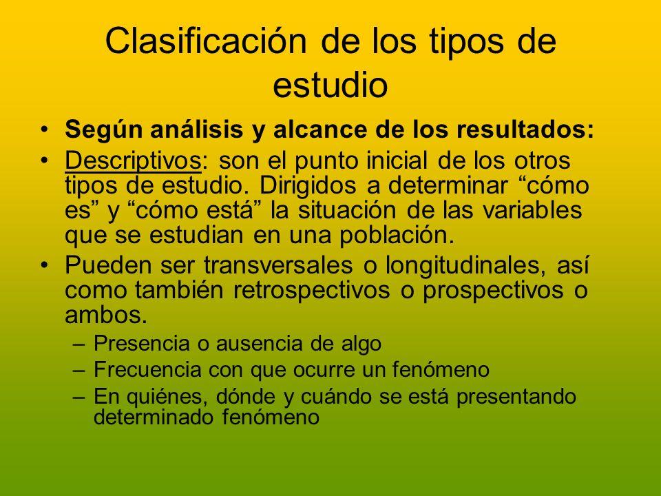 Clasificación de los tipos de estudio Según análisis y alcance de los resultados: Descriptivos: son el punto inicial de los otros tipos de estudio. Di