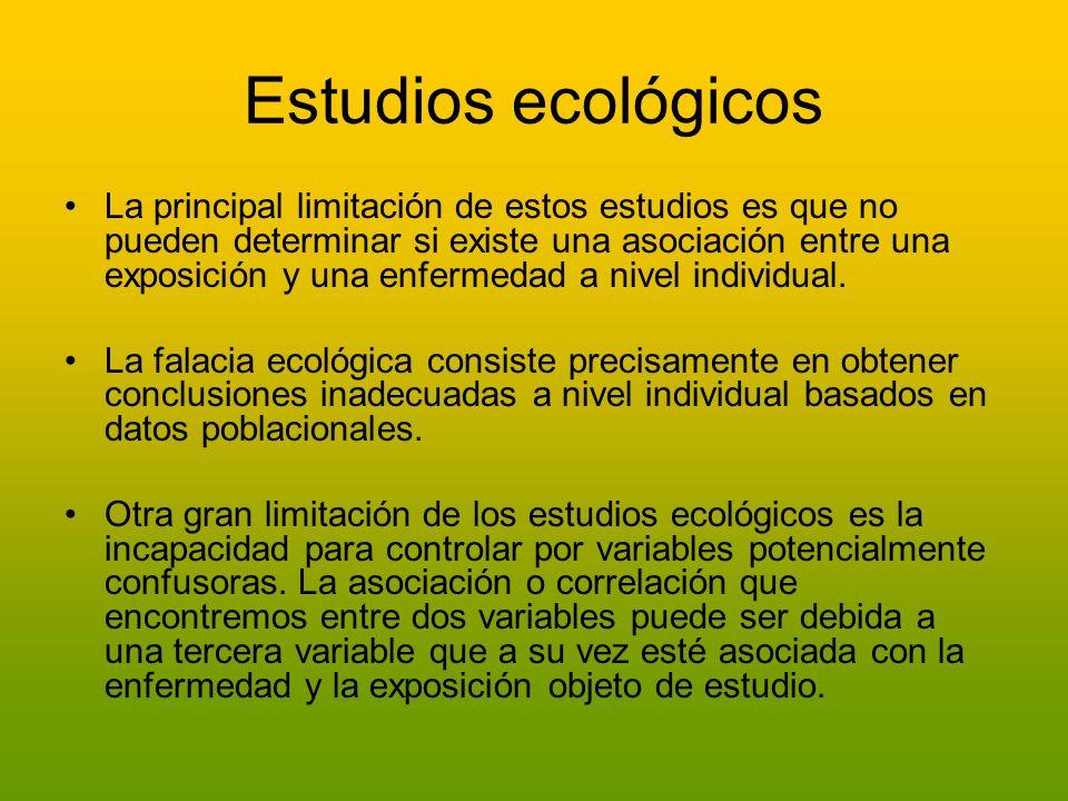 Estudios ecológicos La principal limitación de estos estudios es que no pueden determinar si existe una asociación entre una exposición y una enfermed
