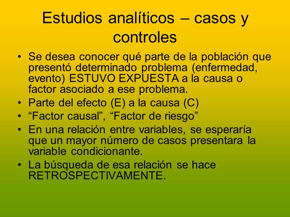 Estudios analíticos – casos y controles Se desea conocer qué parte de la población que presentó determinado problema (enfermedad, evento) ESTUVO EXPUE
