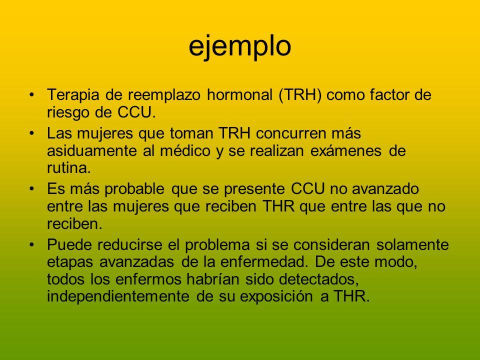 ejemplo Terapia de reemplazo hormonal (TRH) como factor de riesgo de CCU. Las mujeres que toman TRH concurren más asiduamente al médico y se realizan