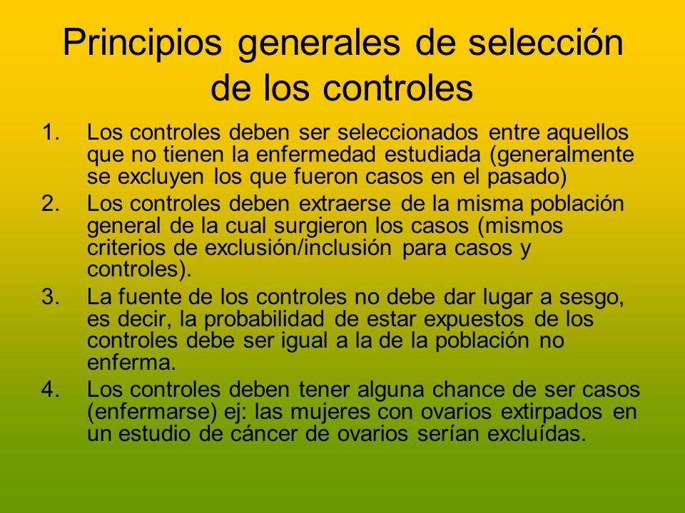 Principios generales de selección de los controles 1.Los controles deben ser seleccionados entre aquellos que no tienen la enfermedad estudiada (gener