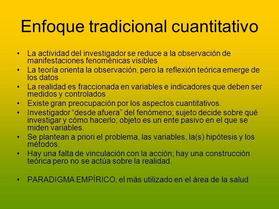 Enfoque tradicional cuantitativo La actividad del investigador se reduce a la observación de manifestaciones fenoménicas visibles La teoría orienta la