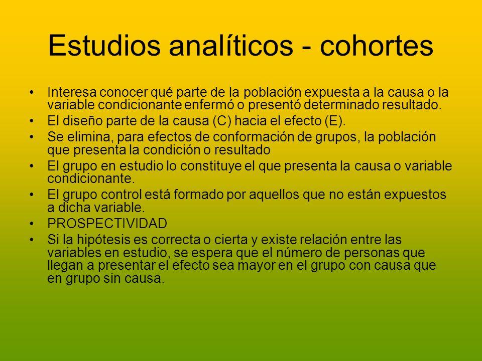 Estudios analíticos - cohortes Interesa conocer qué parte de la población expuesta a la causa o la variable condicionante enfermó o presentó determina