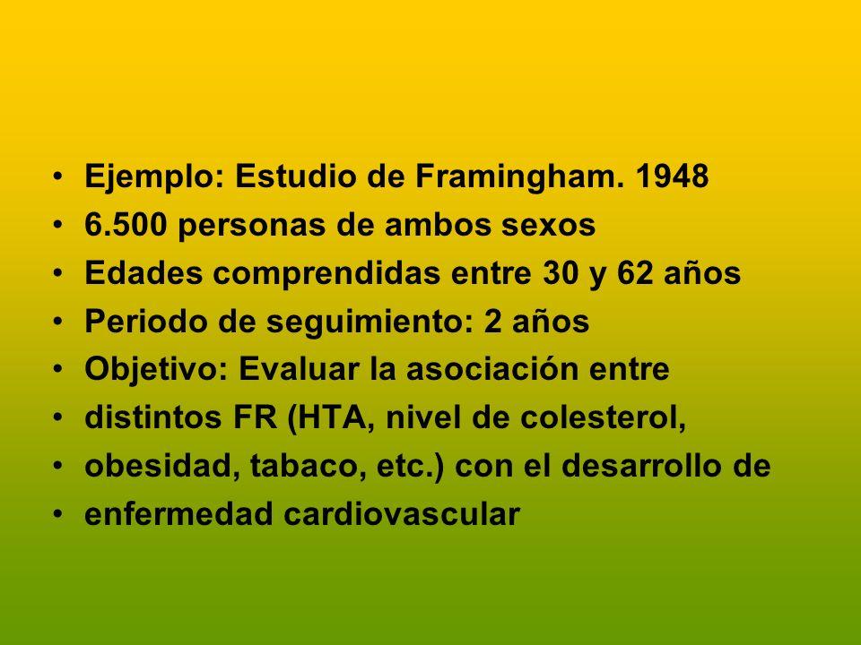 Ejemplo: Estudio de Framingham. 1948 6.500 personas de ambos sexos Edades comprendidas entre 30 y 62 años Periodo de seguimiento: 2 años Objetivo: Eva