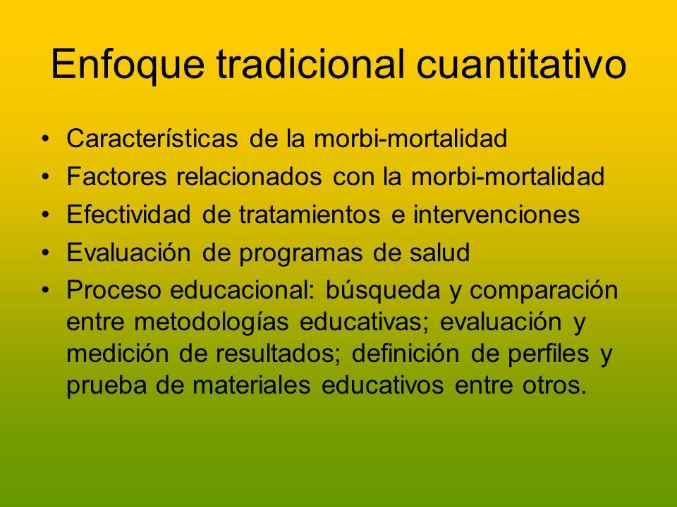 Enfoque tradicional cuantitativo Características de la morbi-mortalidad Factores relacionados con la morbi-mortalidad Efectividad de tratamientos e in
