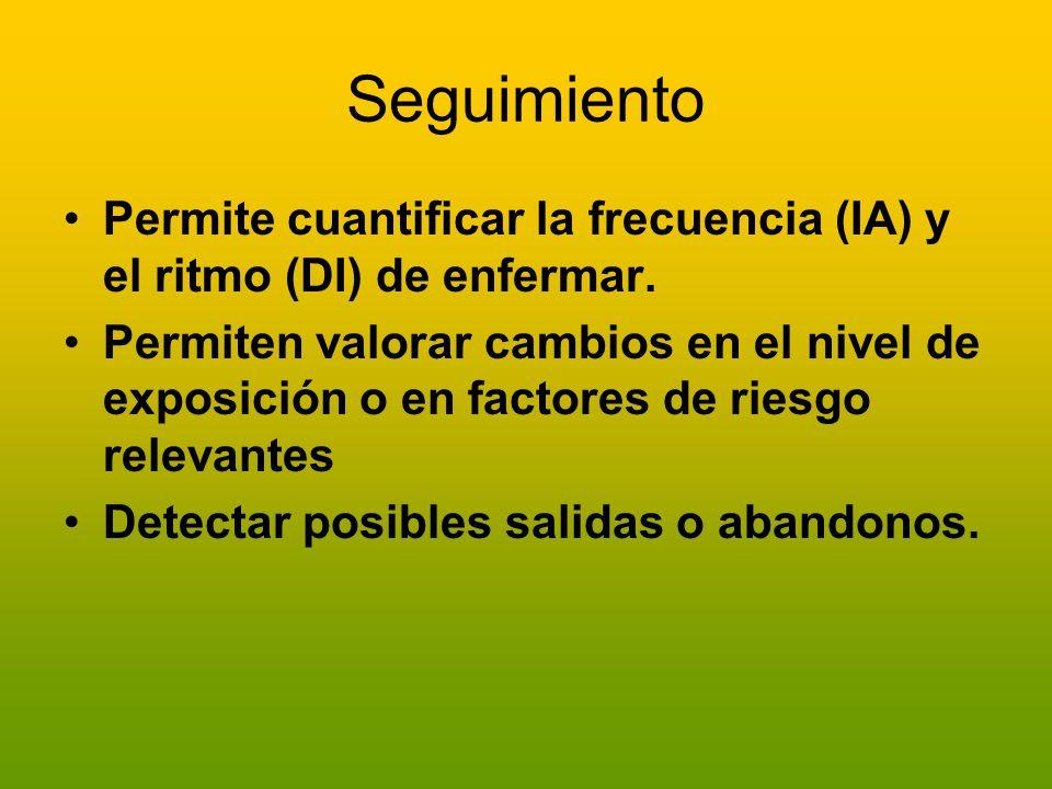 Seguimiento Permite cuantificar la frecuencia (IA) y el ritmo (DI) de enfermar. Permiten valorar cambios en el nivel de exposición o en factores de ri