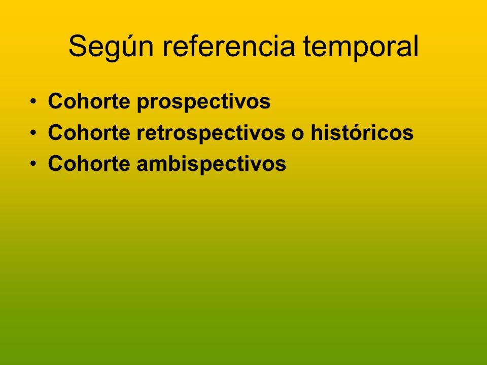 Según referencia temporal Cohorte prospectivos Cohorte retrospectivos o históricos Cohorte ambispectivos