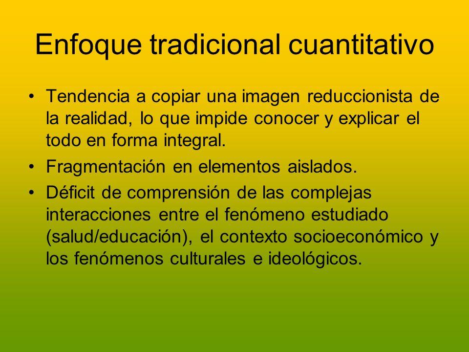 Enfoque tradicional cuantitativo Tendencia a copiar una imagen reduccionista de la realidad, lo que impide conocer y explicar el todo en forma integra