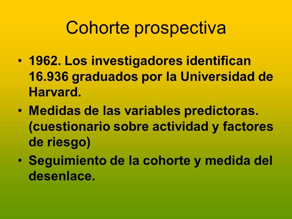 Cohorte prospectiva 1962. Los investigadores identifican 16.936 graduados por la Universidad de Harvard. Medidas de las variables predictoras. (cuesti