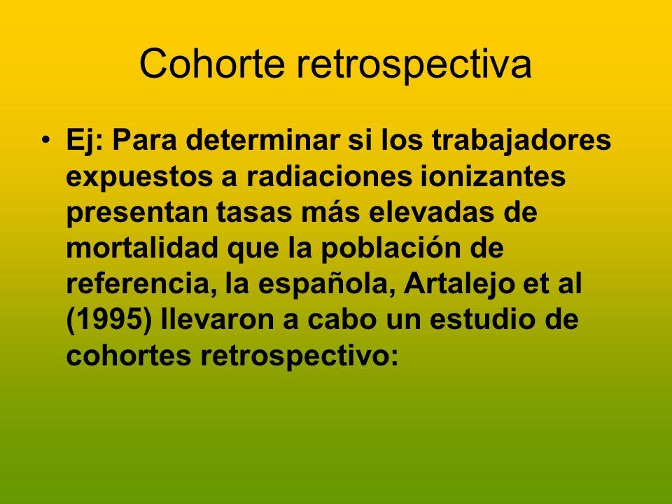 Cohorte retrospectiva Ej: Para determinar si los trabajadores expuestos a radiaciones ionizantes presentan tasas más elevadas de mortalidad que la pob