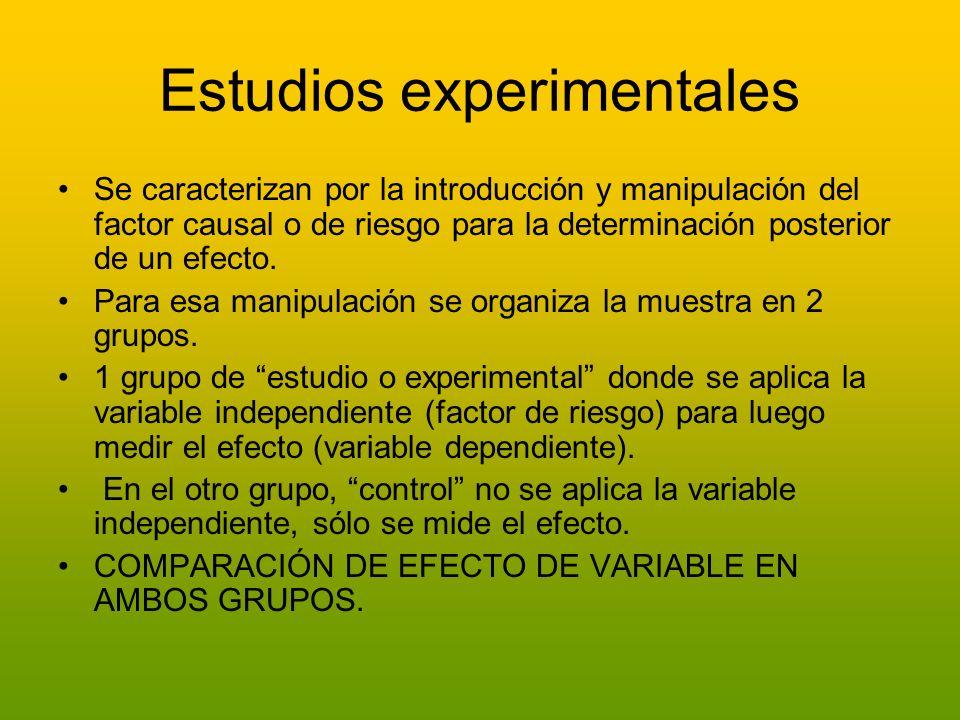 Estudios experimentales Se caracterizan por la introducción y manipulación del factor causal o de riesgo para la determinación posterior de un efecto.