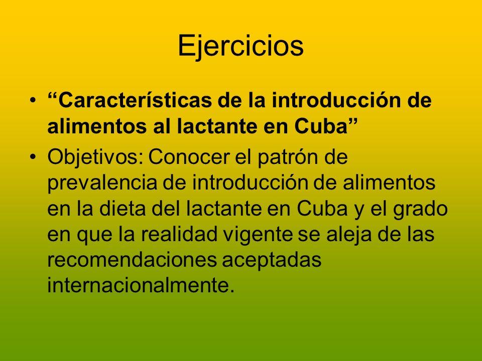 Ejercicios Características de la introducción de alimentos al lactante en Cuba Objetivos: Conocer el patrón de prevalencia de introducción de alimento