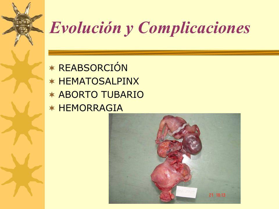 Evolución y Complicaciones REABSORCIÓN HEMATOSALPINX ABORTO TUBARIO HEMORRAGIA
