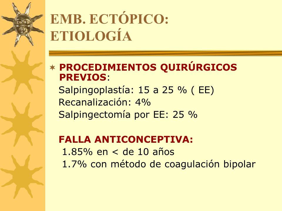 EMB. ECTÓPICO: ETIOLOGÍA PROCEDIMIENTOS QUIRÚRGICOS PREVIOS: Salpingoplastía: 15 a 25 % ( EE) Recanalización: 4% Salpingectomía por EE: 25 % FALLA ANT
