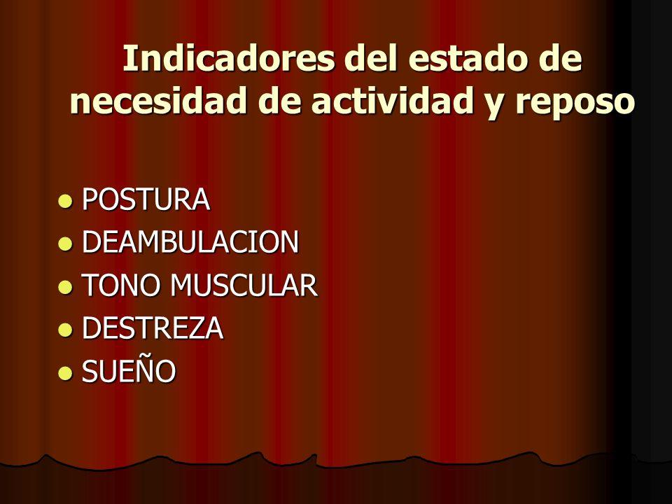 EJERCICIOS Ejercicios pasivos: ayuda a prevenir las contracturas.