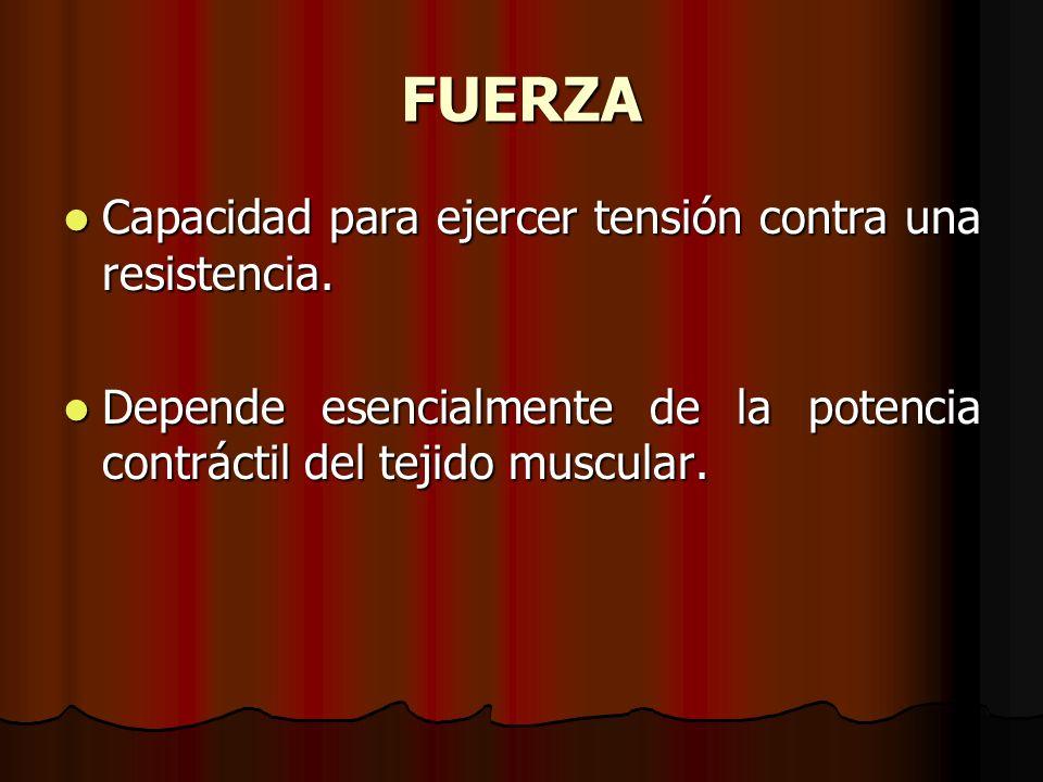 INDICADORES DE ALTERACIÓN Hipertonía muscular.Hipertonía muscular.