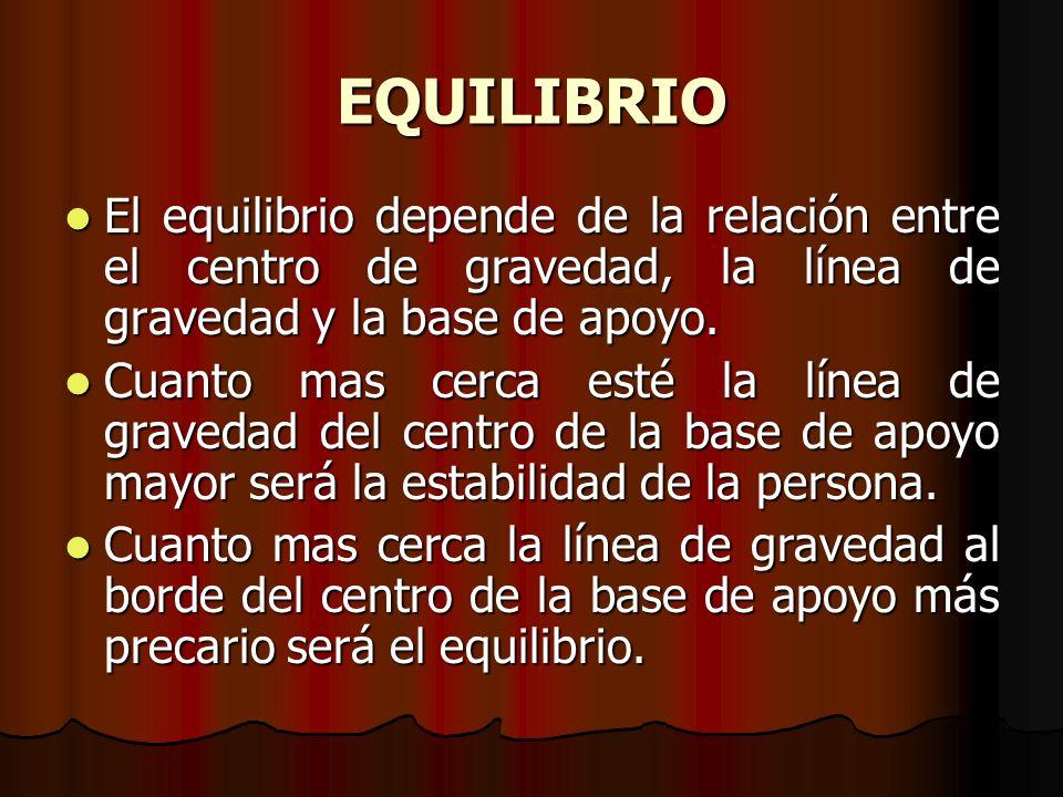 EQUILIBRIO El equilibrio depende de la relación entre el centro de gravedad, la línea de gravedad y la base de apoyo. El equilibrio depende de la rela