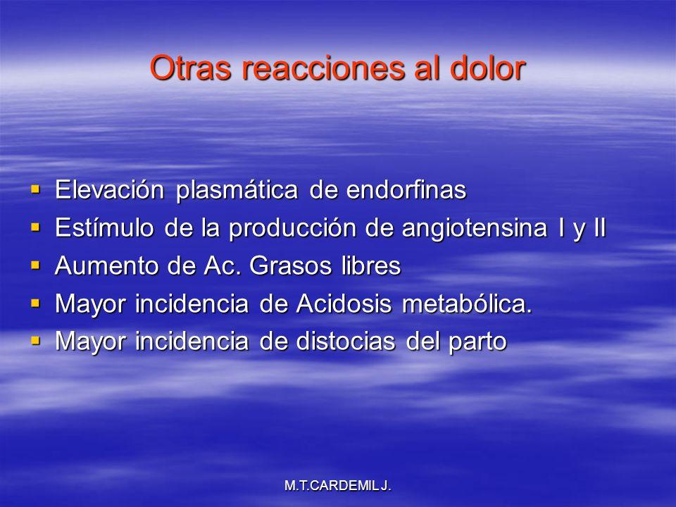 M.T.CARDEMIL J. Otras reacciones al dolor Elevación plasmática de endorfinas Elevación plasmática de endorfinas Estímulo de la producción de angiotens