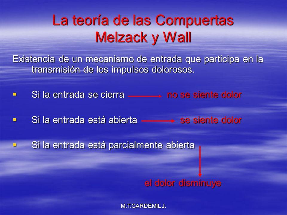 M.T.CARDEMIL J. La teoría de las Compuertas Melzack y Wall Existencia de un mecanismo de entrada que participa en la transmisión de los impulsos dolor