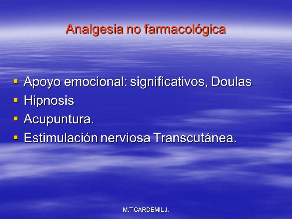 M.T.CARDEMIL J. Analgesia no farmacológica Apoyo emocional: significativos, Doulas Apoyo emocional: significativos, Doulas Hipnosis Hipnosis Acupuntur