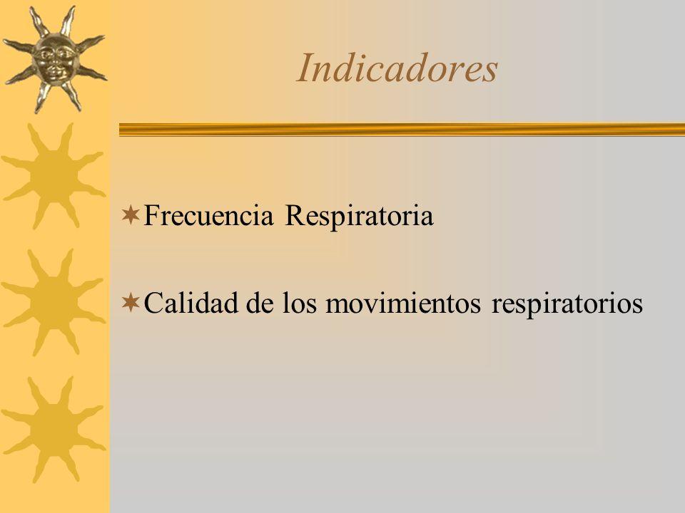 Indicadores Frecuencia Respiratoria Calidad de los movimientos respiratorios