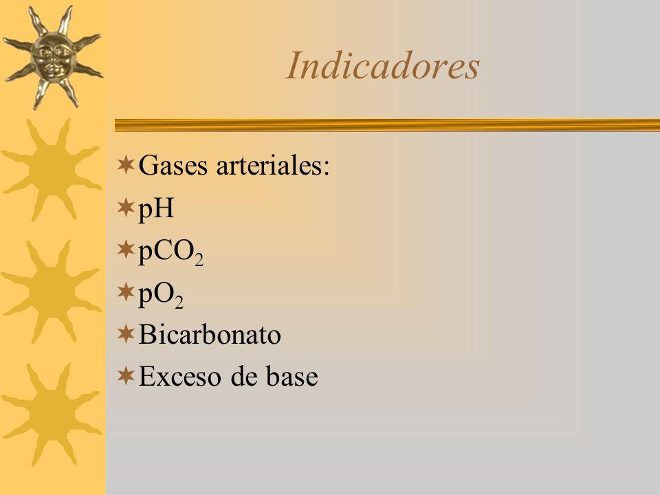 Indicadores Gases arteriales: pH pCO 2 pO 2 Bicarbonato Exceso de base