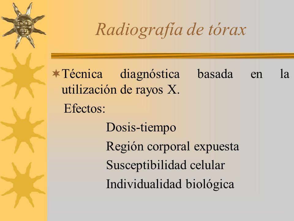 Radiografía de tórax Técnica diagnóstica basada en la utilización de rayos X. Efectos: Dosis-tiempo Región corporal expuesta Susceptibilidad celular I