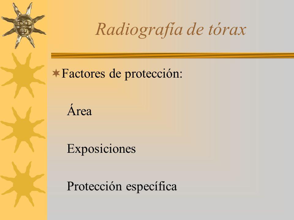 Radiografía de tórax Factores de protección: Área Exposiciones Protección específica