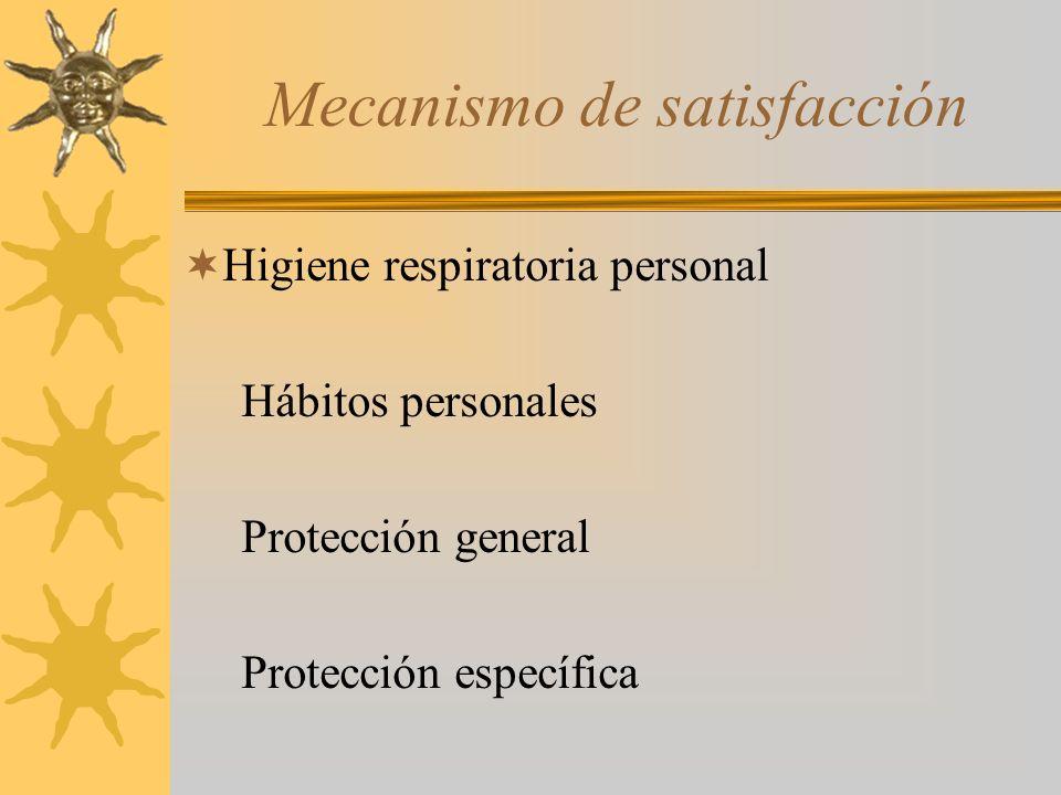 Mecanismo de satisfacción Higiene respiratoria personal Hábitos personales Protección general Protección específica