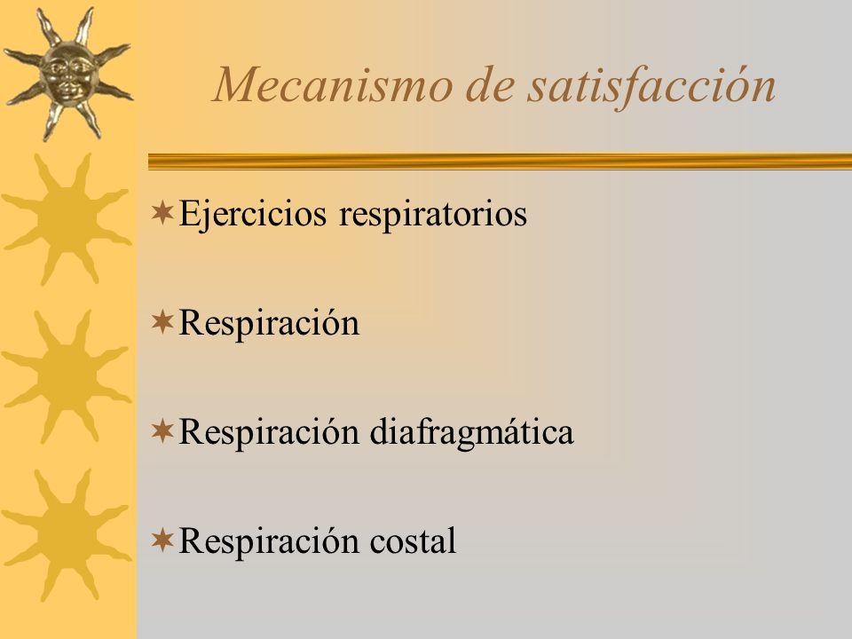 Mecanismo de satisfacción Ejercicios respiratorios Respiración Respiración diafragmática Respiración costal