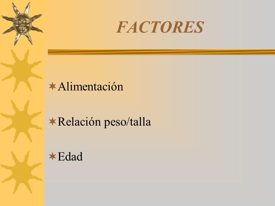 FACTORES Alimentación Relación peso/talla Edad