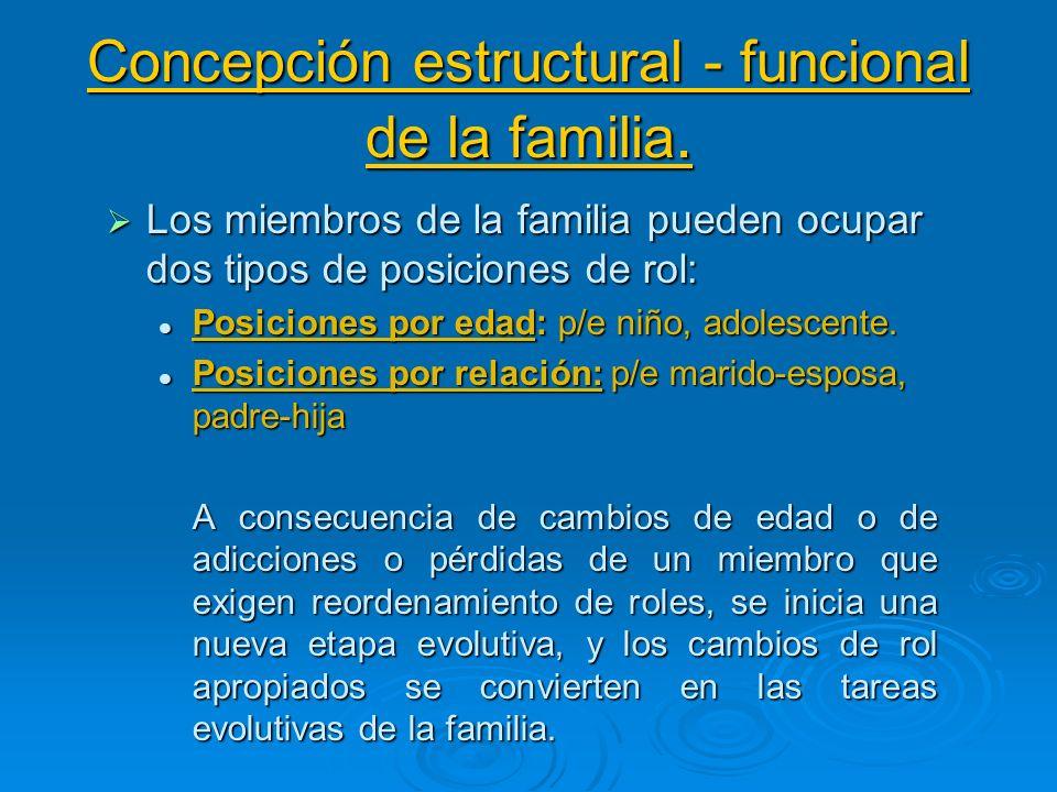 Concepción estructural - funcional de la familia. Los miembros de la familia pueden ocupar dos tipos de posiciones de rol: Los miembros de la familia