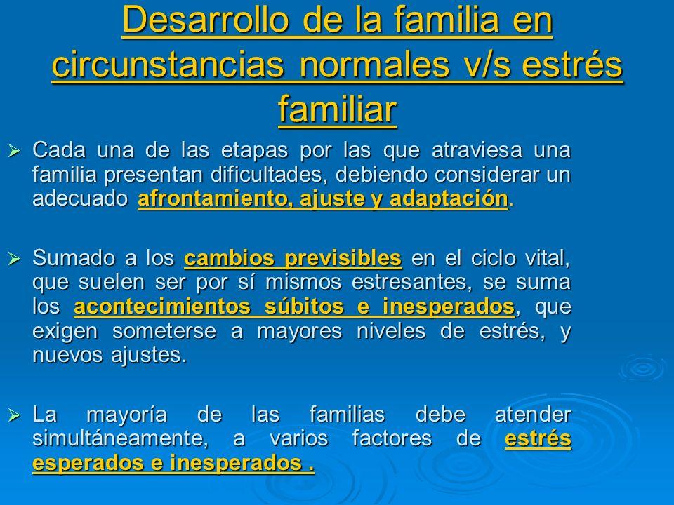 Desarrollo de la familia en circunstancias normales v/s estrés familiar Cada una de las etapas por las que atraviesa una familia presentan dificultade