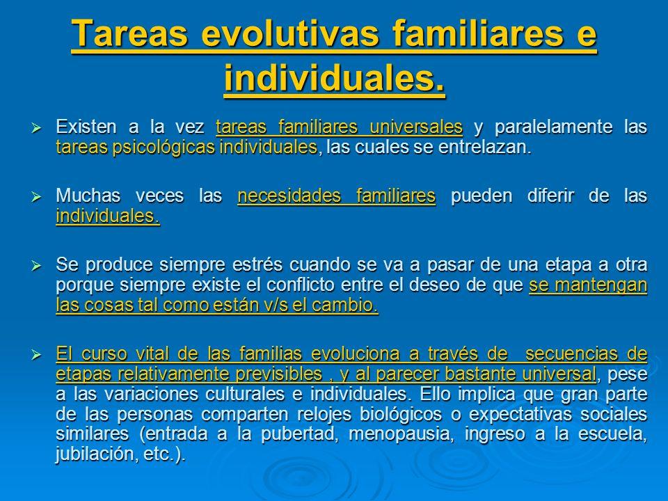 Tareas evolutivas familiares e individuales. Existen a la vez tareas familiares universales y paralelamente las tareas psicológicas individuales, las