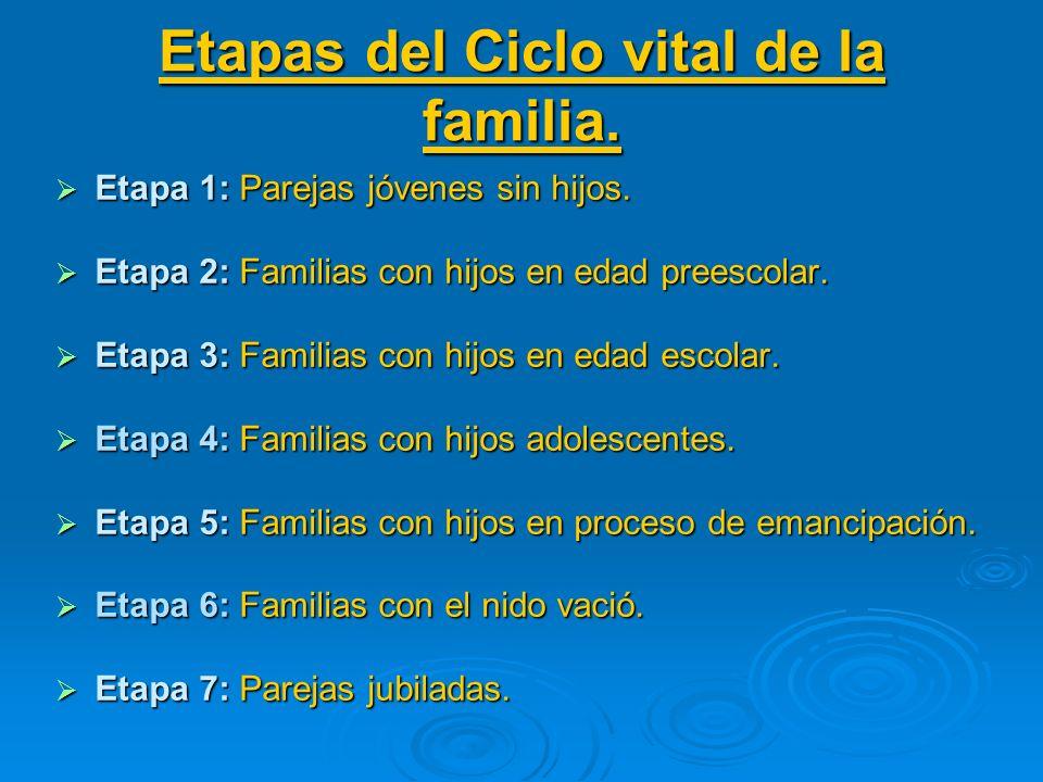 Etapas del Ciclo vital de la familia. Etapa 1: Parejas jóvenes sin hijos. Etapa 1: Parejas jóvenes sin hijos. Etapa 2: Familias con hijos en edad pree