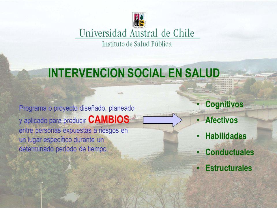 INTERVENCION SOCIAL EN SALUD Programa o proyecto diseñado, planeado y aplicado para producir CAMBIOS entre personas expuestas a riesgos en un lugar específico durante un determinado período de tiempo.