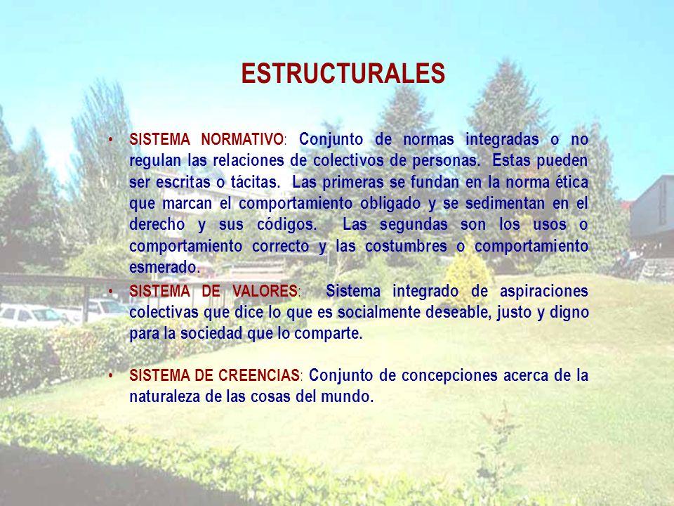 SISTEMA NORMATIVO : Conjunto de normas integradas o no regulan las relaciones de colectivos de personas.