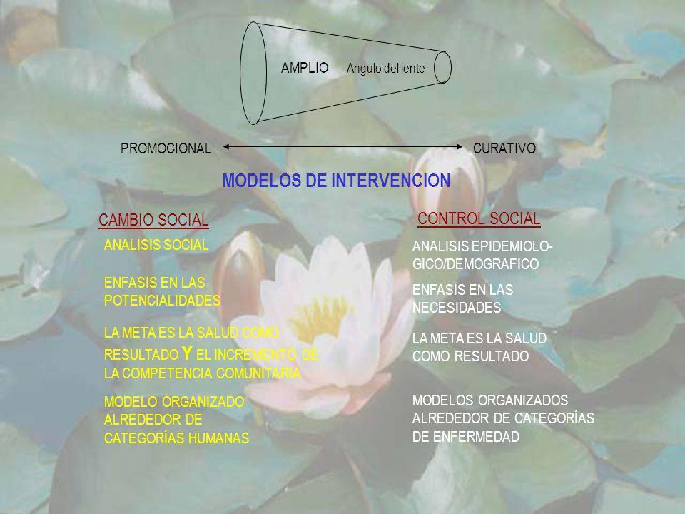 MODELOS DE INTERVENCION CAMBIO SOCIAL CONTROL SOCIAL ANALISIS SOCIAL ENFASIS EN LAS POTENCIALIDADES LA META ES LA SALUD COMO RESULTADO Y EL INCREMENTO DE LA COMPETENCIA COMUNITARIA MODELO ORGANIZADO ALREDEDOR DE CATEGORÍAS HUMANAS ANALISIS EPIDEMIOLO- GICO/DEMOGRAFICO ENFASIS EN LAS NECESIDADES LA META ES LA SALUD COMO RESULTADO MODELOS ORGANIZADOS ALREDEDOR DE CATEGORÍAS DE ENFERMEDAD PROMOCIONAL CURATIVO AMPLIO Angulo del lente