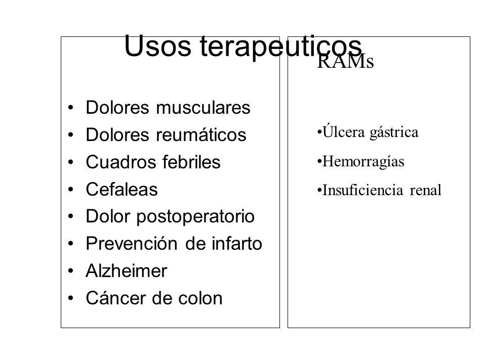 Usos terapeuticos Dolores musculares Dolores reumáticos Cuadros febriles Cefaleas Dolor postoperatorio Prevención de infarto Alzheimer Cáncer de colon RAMs Úlcera gástrica Hemorragías Insuficiencia renal