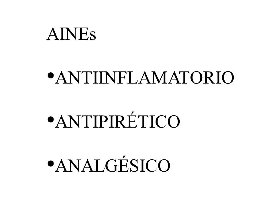 AINEs ANTIINFLAMATORIO ANTIPIRÉTICO ANALGÉSICO