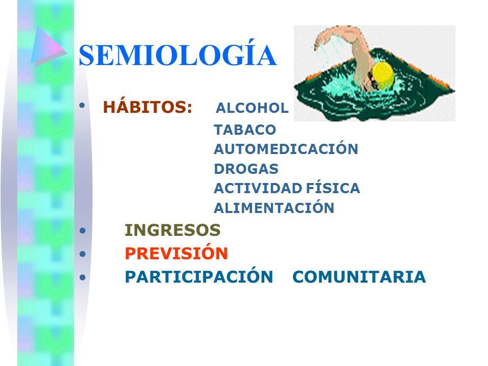 SEMIOLOGÍA HÁBITOS: ALCOHOL TABACO AUTOMEDICACIÓN DROGAS ACTIVIDAD FÍSICA ALIMENTACIÓN INGRESOS PREVISIÓN PARTICIPACIÓN COMUNITARIA