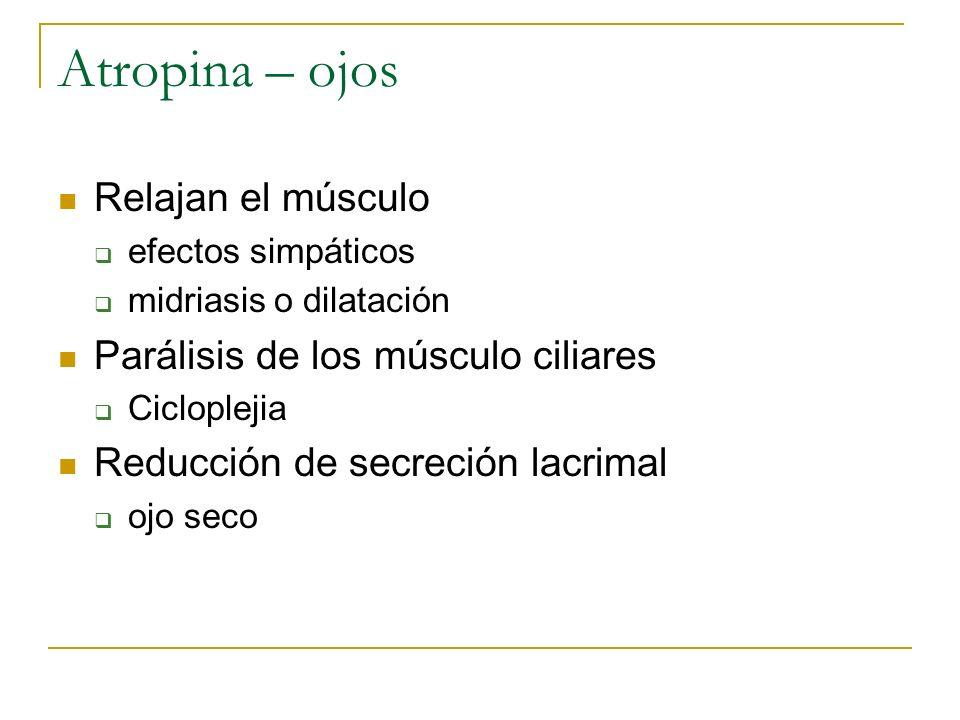 Atropina – ojos Relajan el músculo efectos simpáticos midriasis o dilatación Parálisis de los músculo ciliares Cicloplejia Reducción de secreción lacr