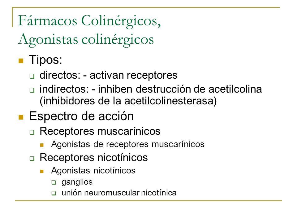Fármacos Colinérgicos, Agonistas colinérgicos Tipos: directos: - activan receptores indirectos: - inhiben destrucción de acetilcolina (inhibidores de